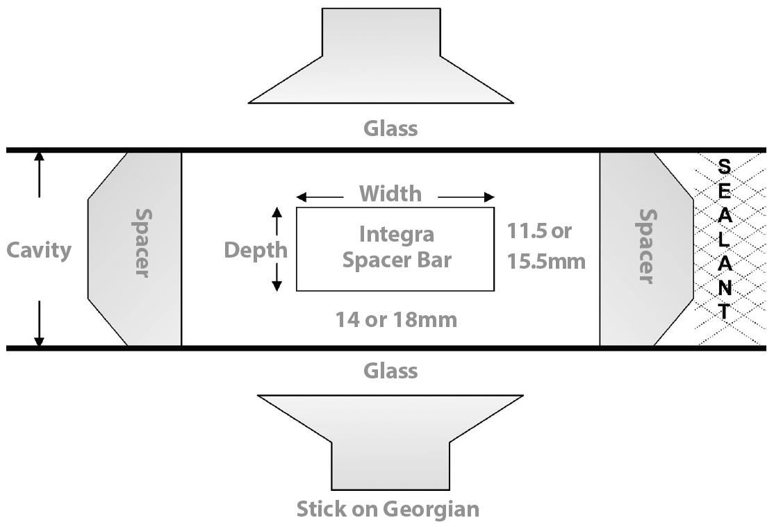 Warm Edge Integra Bar Diagram