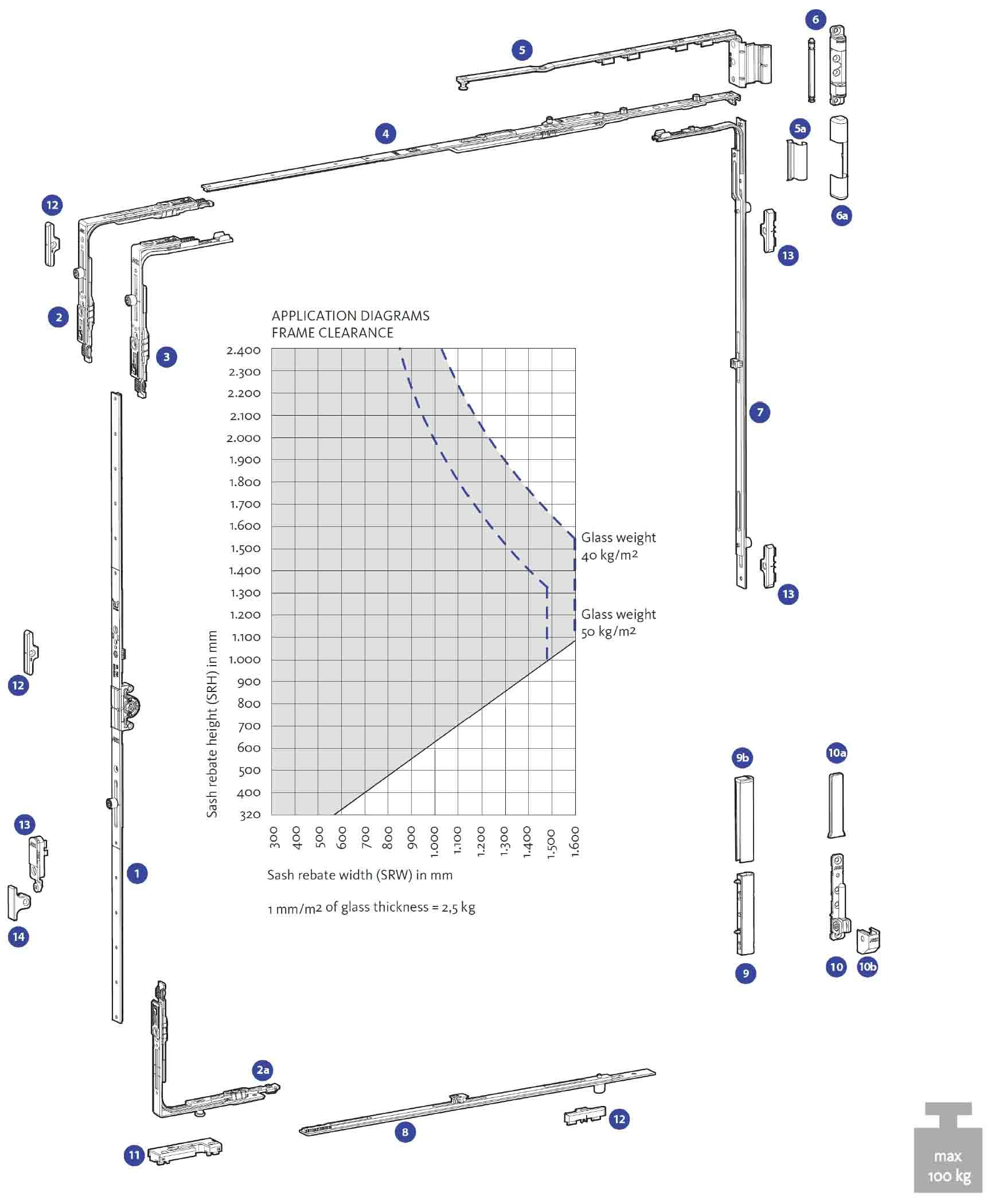 Elite Tilt and Turn Diagram