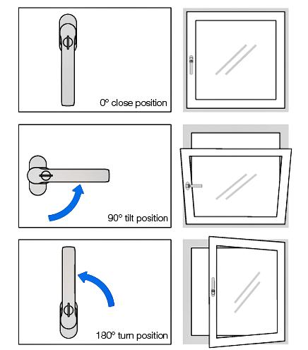 Hoppe Tilt and Turn Handles Diagram