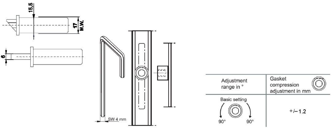 Elite Adjustment Instructions Roller Cam