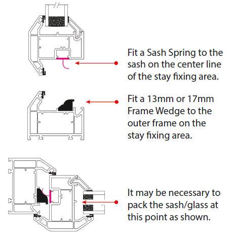 Sash Seal Fitting